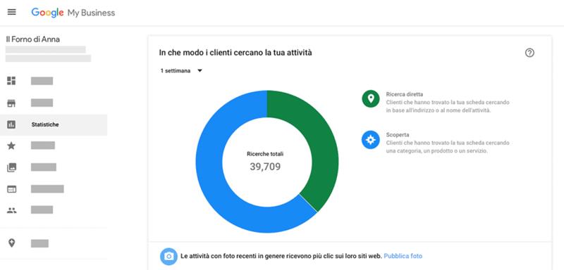 google my business, Google My Business: la scheda gratuita di Google per farsi trovare facilmente, Hospitality Team, Hospitality Team